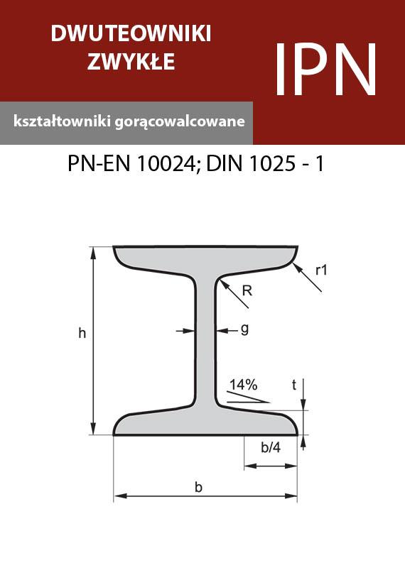 dwuteowniki-zwykle-IPN (1)