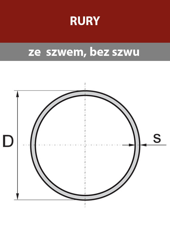 rury-ze-szwem-i-bez-szwu